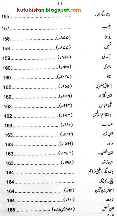 Contents of Europe Par Islam Ke Ihsan Pdf Urdu book