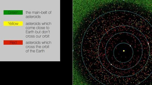 Preocupación mundial por los asteroides, las montañas que caen del cielo Asteroides-kePI--510x286%2540abc