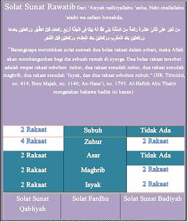 Solat Sunat Rawatib