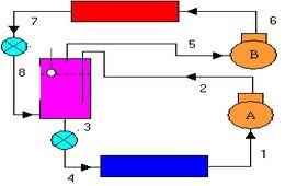 أساسيات تقنية التبريد cooling technology