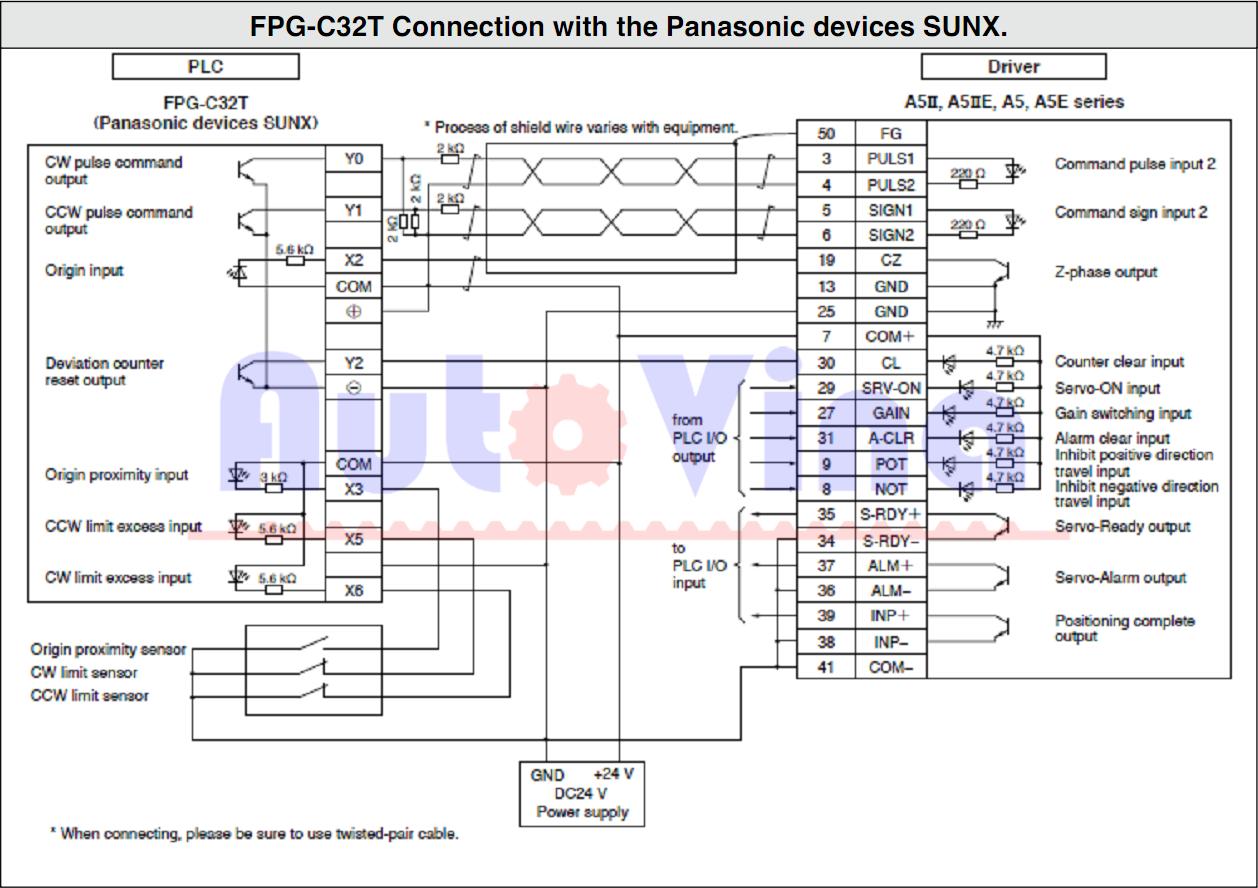 Cách đấu nối điều khiển phát xung bằng bộ điều khiển PLC FPG-C32T với Servo Minas A5 hãng Panasonic