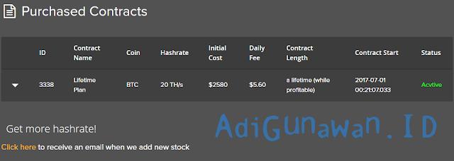 Kontrak Mining Lifetime bitcoin.com