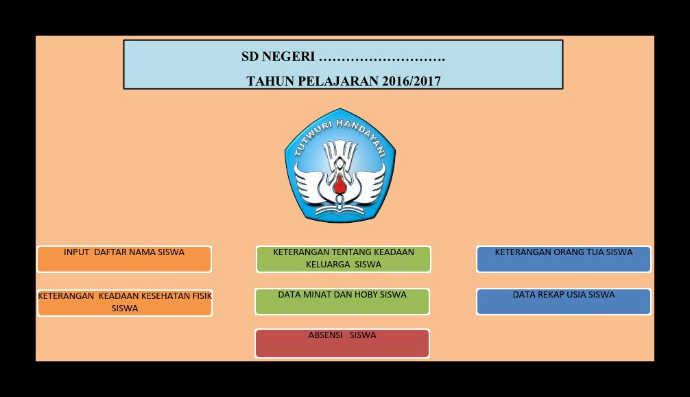 Aplikasi Daftar Kelas Sd Terbaru Tahun Ajaran 2016 2017