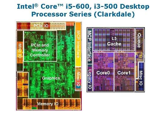 Kiri adalah chipset Norhtbridge berdampingan dengan chip Processor di sebelah kanan.