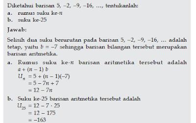 Ringkasan Materi Matematika Kelas 9 Semester 1 Fang S Blog