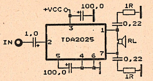120 Watt power amplifier with IC TDA2025