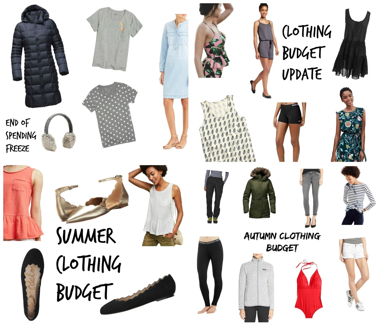 year end clothing budget