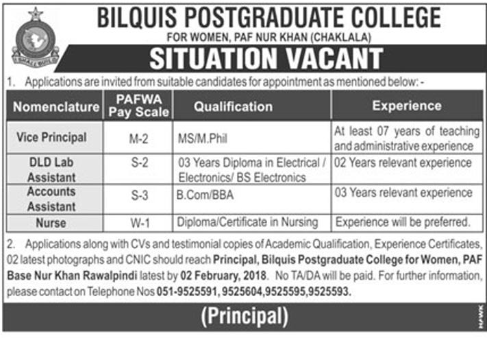 Jobs In Bilquis Post Graduate College Chaklala Jan 2018