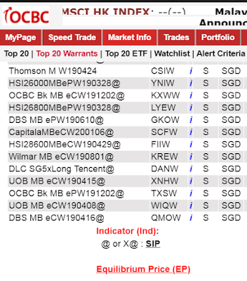 iOCBC Daily Leveraged Certificates