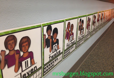 American Sign Language Numbers Classroom Decor