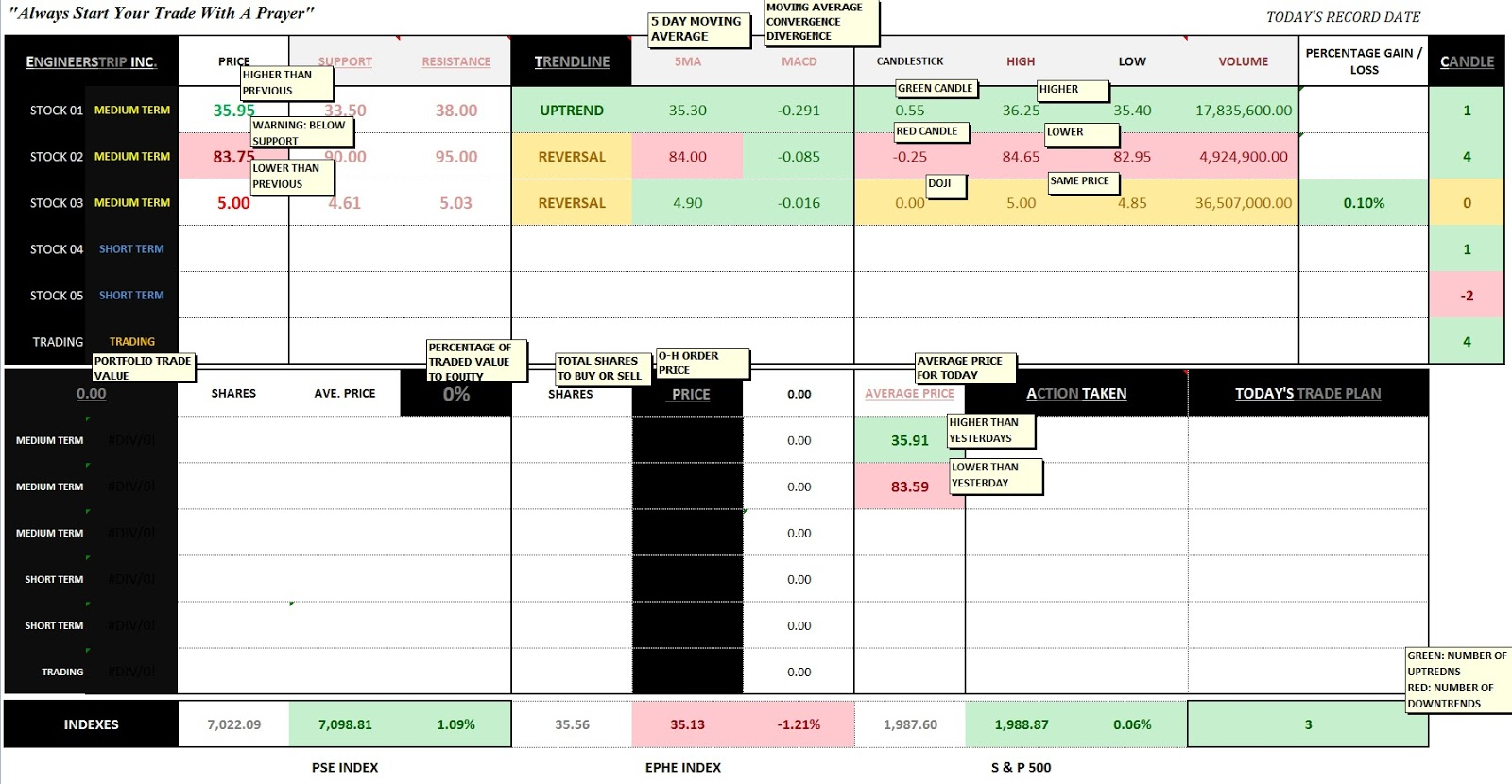 How to use sample ms excel spreadsheet philippine stock philippine stock monitoring tool for better result philippine stock market trading online diary using microsoft excel sheet biocorpaavc Choice Image