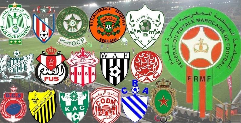 las fechas de fundaci243n de los equipos marroqu237es de f250tbol
