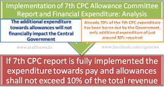 7thcpc-allownces-committee-report-expenditure