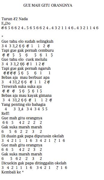 Not Angka Pianika Lagu Gue Mah Gitu Orangnya iMey Mey