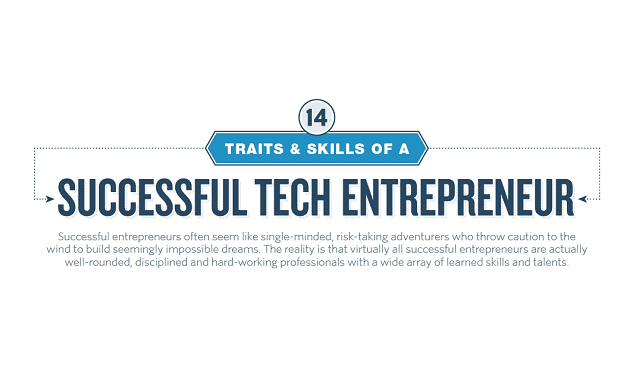 Traits & Skills of a Tech Entrepreneur