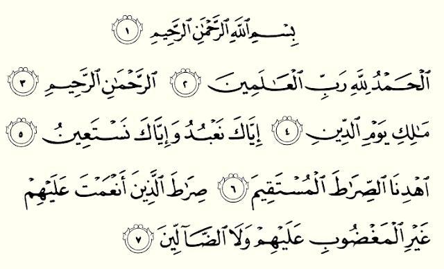 Bacaan Dzikir Setelah Sholat Fardhu Sesuai Sunnah Lengkap