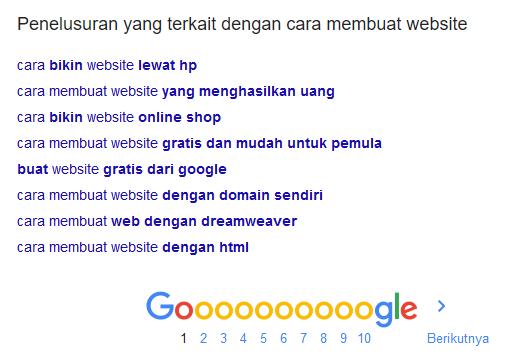 Anda perlu mengetahui cara menciptakan artikel yang disukai oleh Google Cara Menulis Artikel Yang Disukai Google
