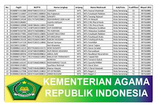 [ Download File Guru ] Update Daftar Peserta UKG Kemenag 2015 Lengkap Semua Provinsi | Referensi Sekolah Kita
