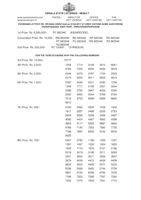 Kerala lottery official Result_Pournami_RN-292_Part 01