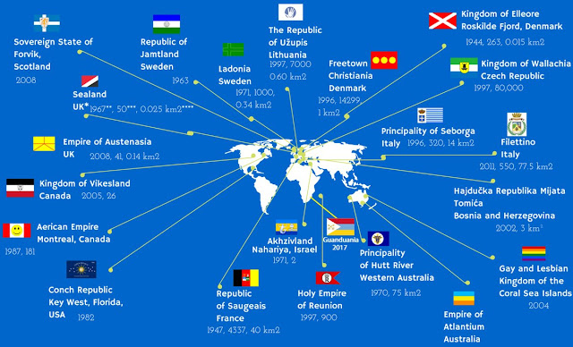The Empire of Guanduania Among Other Great Micronations of the World