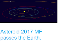 http://sciencythoughts.blogspot.co.uk/2017/06/asteroid-2017-mf-passes-earth.html