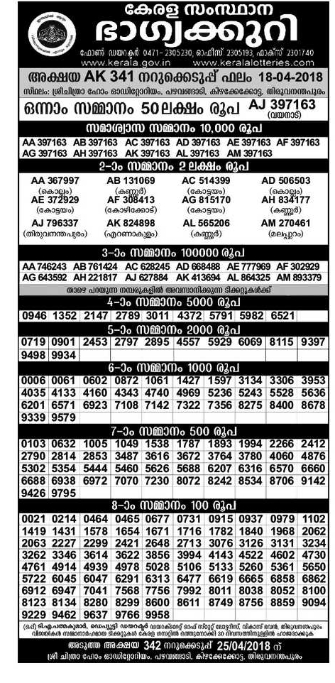 kerala lottery 18/4/2018, kerala lottery result 18.4.2018, kerala lottery results 18-04-2018, akshaya lottery AK 341 results 18-04-2018, akshaya lottery AK 341, live akshaya lottery AK-341, akshaya lottery, kerala lottery today result akshaya, akshaya lottery (AK-341) 18/04/2018, AK 341, AK 341, akshaya lottery AK341, akshaya lottery 18.4.2018, kerala lottery 18.4.2018, kerala lottery result 18-4-2018, kerala lottery result 18-4-2018, kerala lottery result akshaya, akshaya lottery result today, akshaya lottery AK 341, www.keralalotteryresult.net/2018/04/18 AK-341-live-akshaya-lottery-result-today-kerala-lottery-results, keralagovernment, result, gov.in, picture, image, images, pics, pictures kerala lottery, kl result, yesterday lottery results, lotteries results, keralalotteries, kerala lottery, keralalotteryresult, kerala lottery result, kerala lottery result live, kerala lottery today, kerala lottery result today, kerala lottery results today, today kerala lottery result, akshaya lottery results, kerala lottery result today akshaya, akshaya lottery result, kerala lottery result akshaya today, kerala lottery akshaya today result, akshaya kerala lottery result, today akshaya lottery result, akshaya lottery today result, akshaya lottery results today, today kerala lottery result akshaya, kerala lottery results today akshaya, akshaya lottery today, today lottery result akshaya, akshaya lottery result today, kerala lottery result live, kerala lottery bumper result, kerala lottery result yesterday, kerala lottery result today, kerala online lottery results, kerala lottery draw, kerala lottery results, kerala state lottery today, kerala lottare, kerala lottery result, lottery today, kerala lottery today draw result, kerala lottery online purchase, kerala lottery online buy, buy kerala lottery online