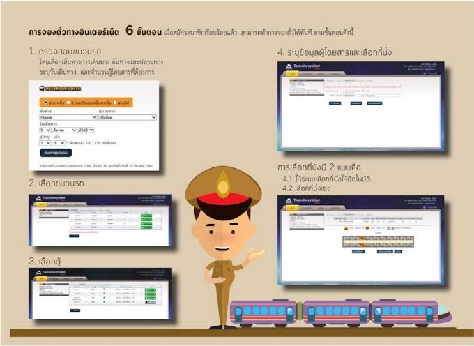 รีวิว วิธีการจองตั๋วรถไฟออนไลน์ อย่างละเอียด