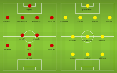 Possible Line-ups, Stats, Team News: Arsenal vs Sunderland