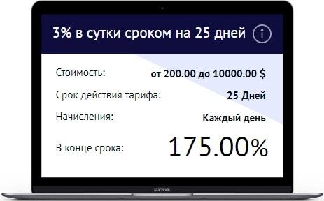 Инвестиционные планы CyberInvest 3