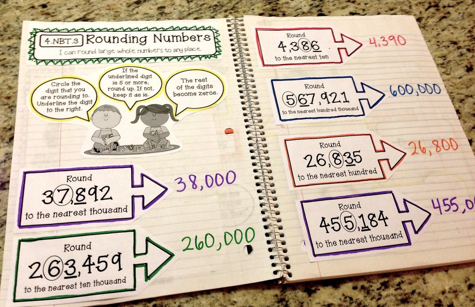 First Grade Math Notebook Ideas