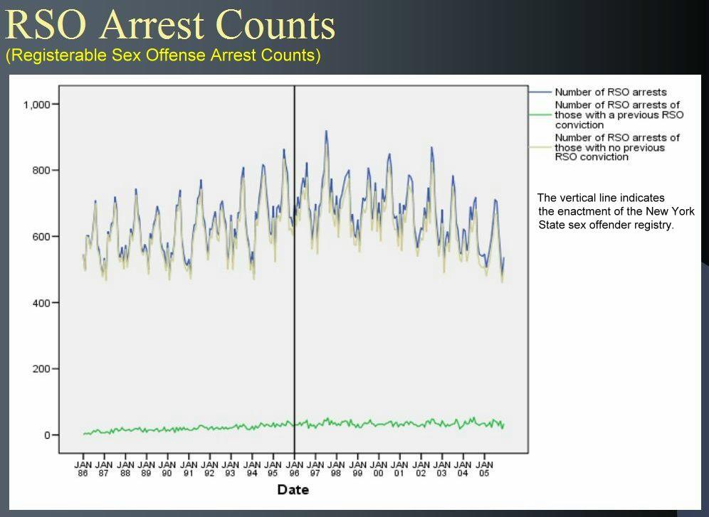 sexual predators statistics jpg 1200x900