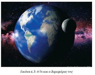 http://users.sch.gr/frantzesko/blog/st/geog_st/geo_1/ispring_epanalipsi/index.html