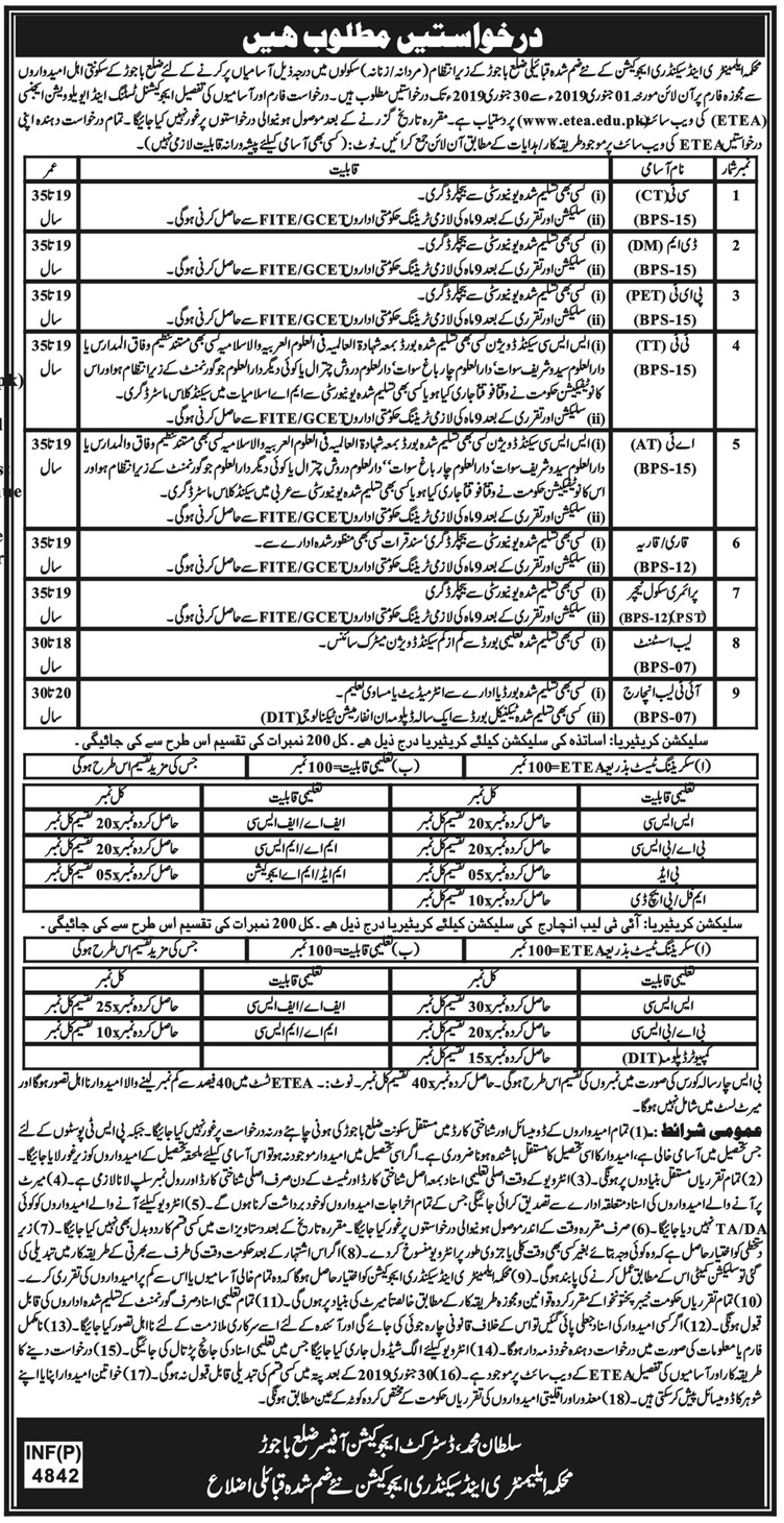 Advertisement for E&SE District Bajaur Jobs January 2019
