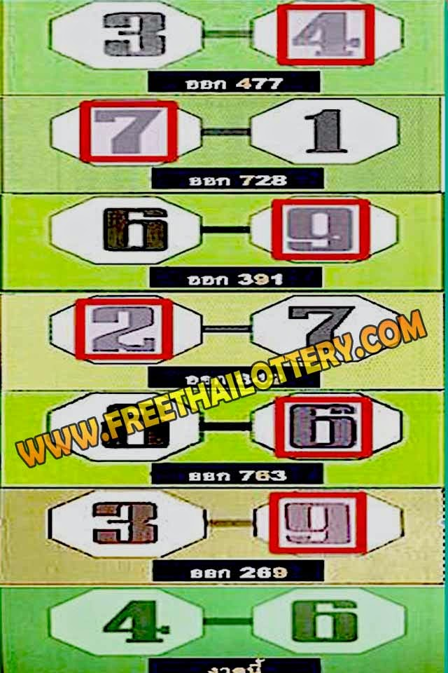 THAI LOTTERY LOTTO TOUCH TIP PAPER 01-10-2014