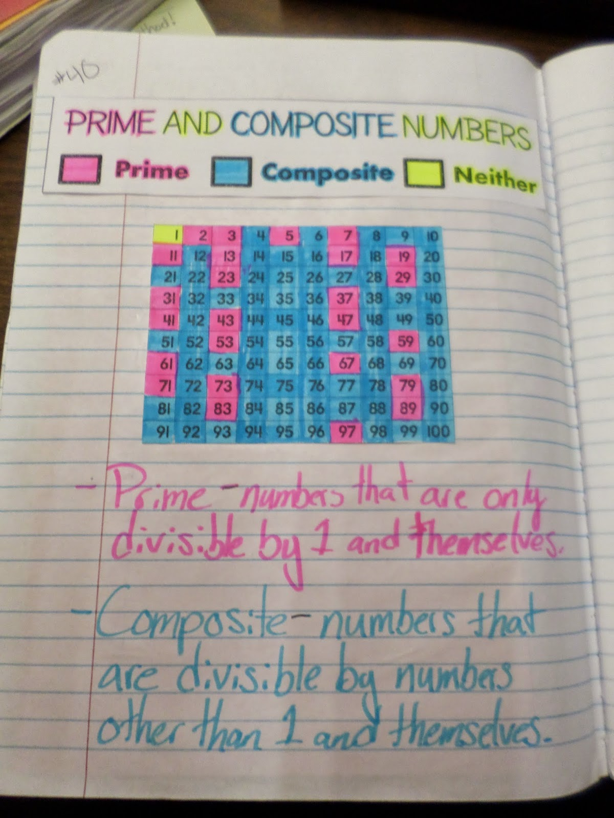 Math Love A Peek Inside My Students Algebra 2 Interactive Notebooks