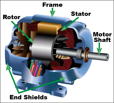 Components Of Induction Motor Eee Community