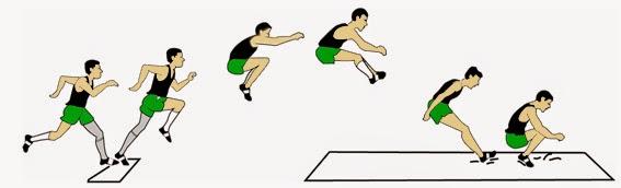 Pustaka Angga: Pengertian dan Tehnik dasar Lompat Jauh