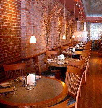 Bricks Kitchen And Pub Reviews