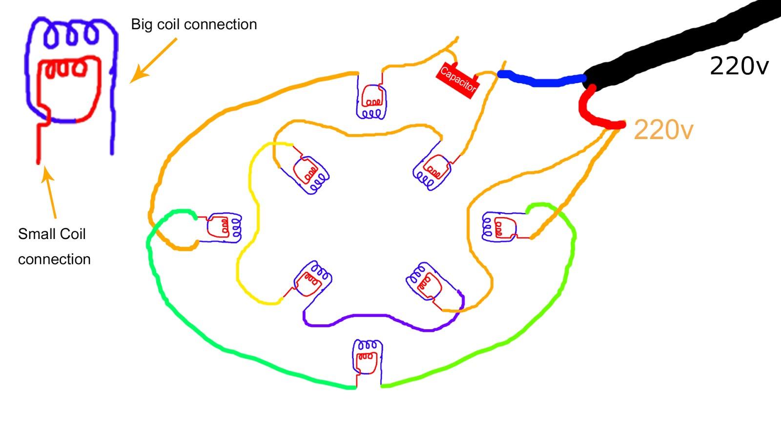 small resolution of dryer machine motor diagram running and starting winding