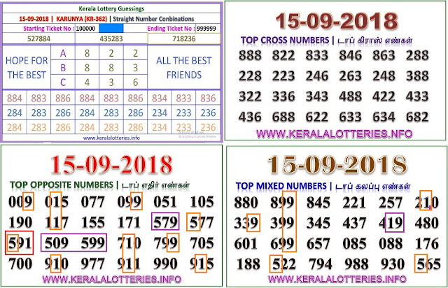 Kerala lottery abc guessing Karunya KR-362 on15.09.2018 by keralalotteries.info