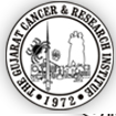 Gujarat Cancer and Research Institute cancerindia.org careers job notification news alert