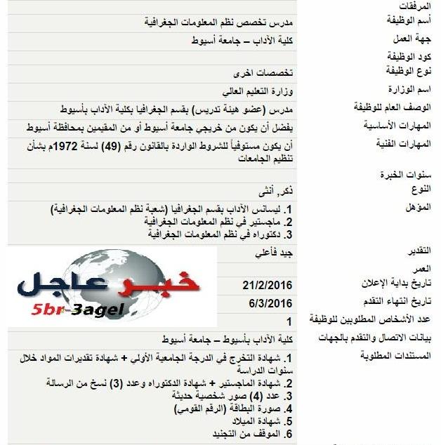 """وظائف الجهات الحكومية """" وزارة التعليم العالى """" اداب وتربية وطب بيطرى والتقديم لـ 6 / 3 / 2016"""