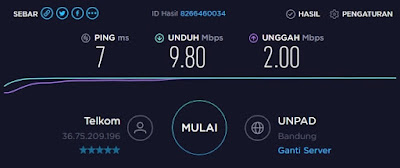test speed indihome 10 mbps