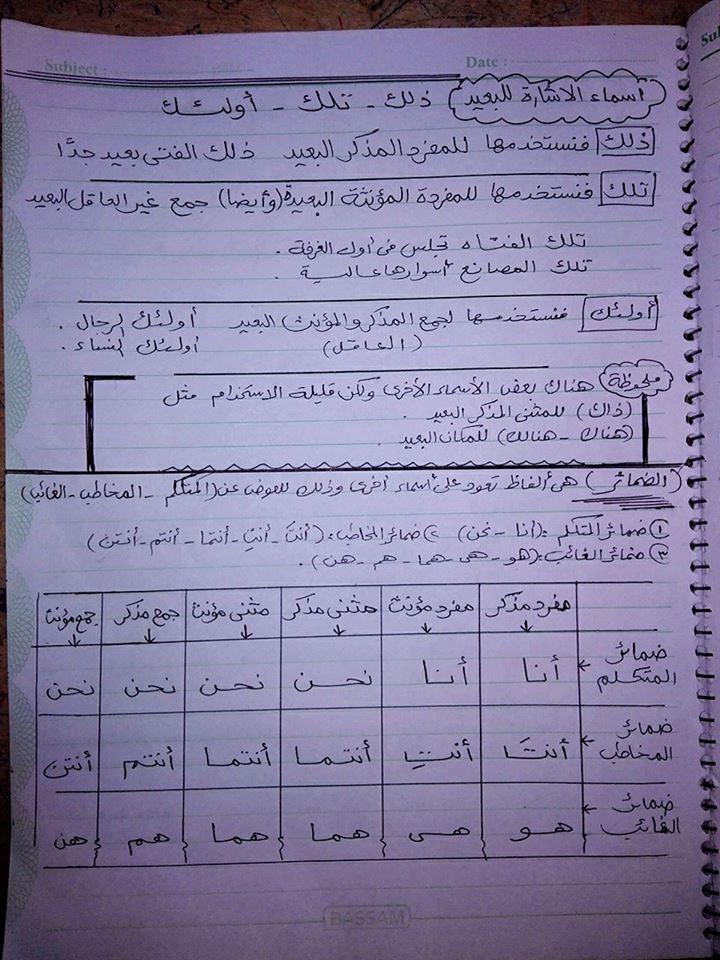 ملخص ومراجعة نحو الصف الرابع الابتدائي في 9 ورقات تحفة 1