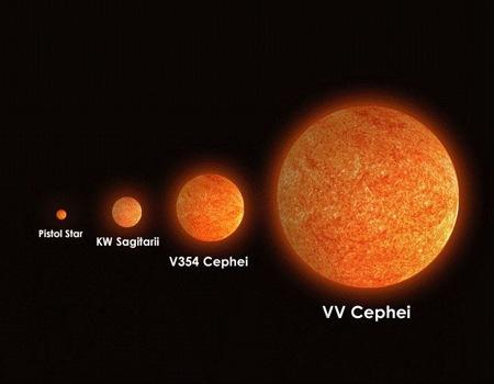 biggest sun - photo #33