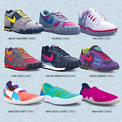 Best Vans Shoes Models