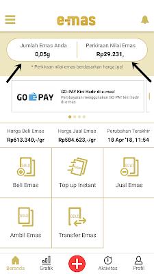 cara menghasilkan uang gratis dari internet