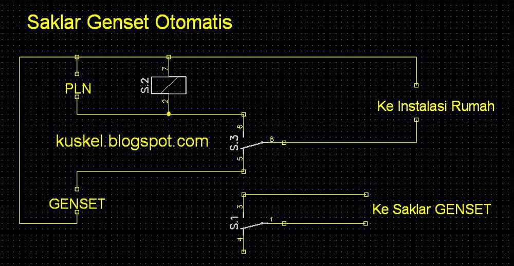 Wiring diagram panel otomatis genset wire center wiring diagram panel otomatis genset modern wiring design ideas rh housedecorideas us onan wiring circuit diagram ccuart Gallery