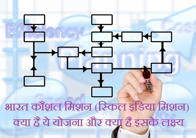 भारत कौशल विकास मिशन
