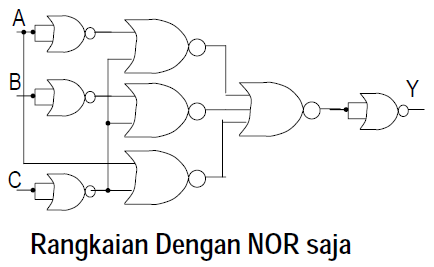 Konversi Rangkaian AND OR NOT